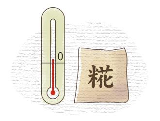 低温管理法